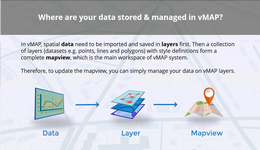 Where your data are stored and managed in vMAP